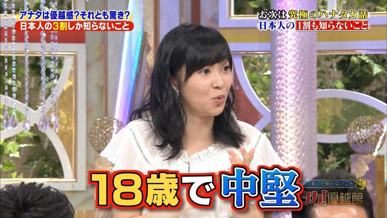 Sashihara Rino, age of idols 02
