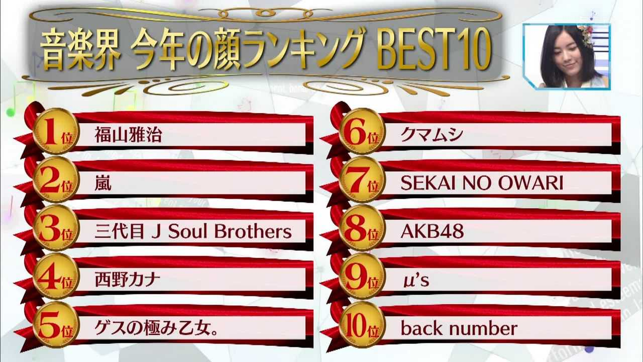 music station top 10 ranking 2015