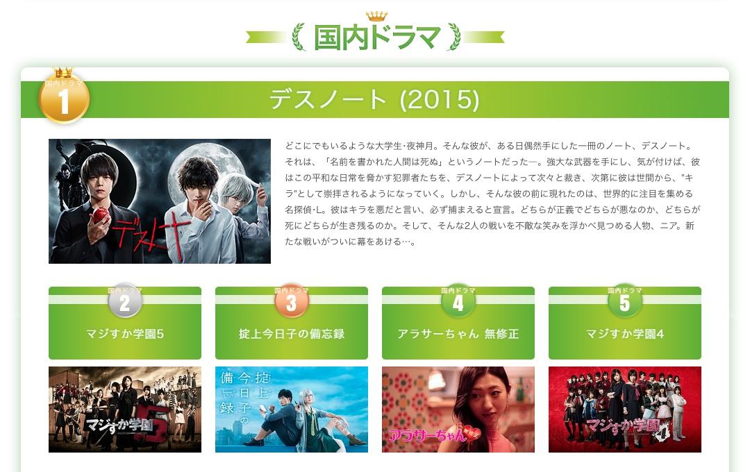 hulu japan ranking 2015