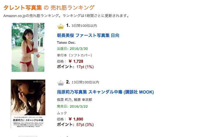 hkt48 amazon sales rank