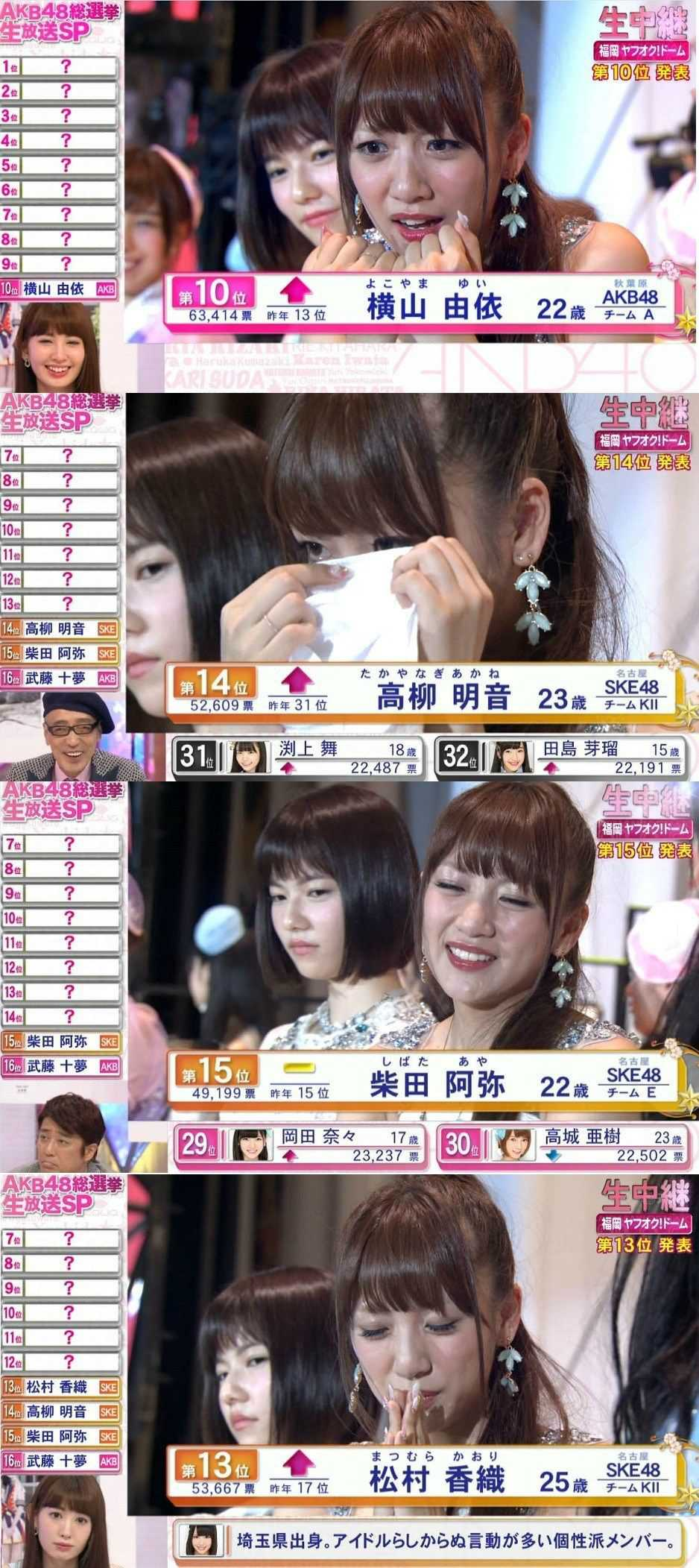 takahashi minami election